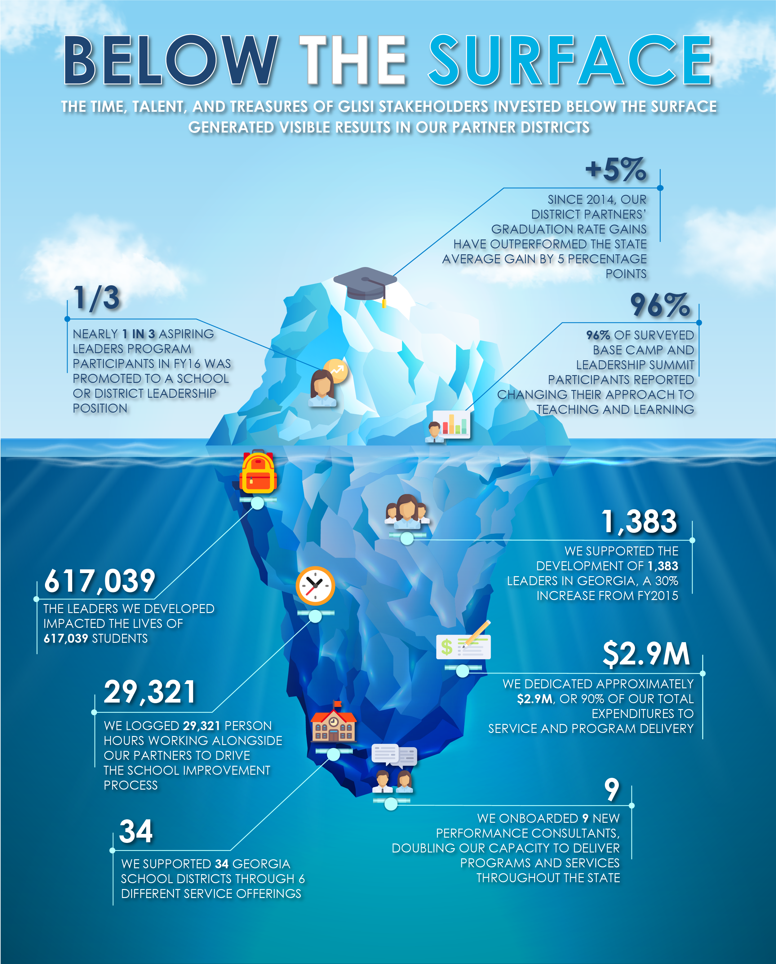 Iceberg Infographic_Final_Online_3-02